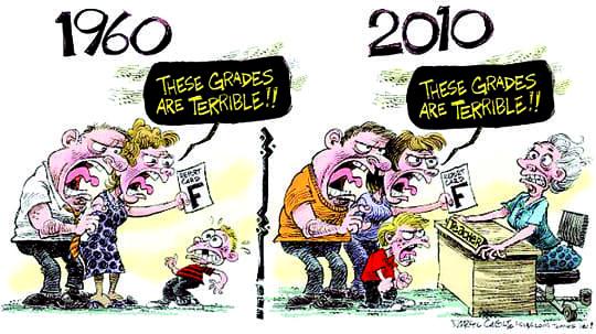 (圖片來源:Brad Campbell (2012), The (Flawed) Culture of Education Today, mathtothetop.org )