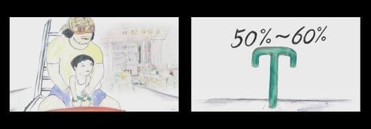 《50%~60%》劇照(廖喆,鄧婉欣協力)