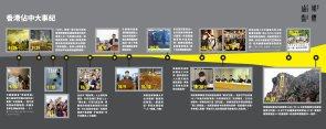 香港佔中大事紀(點圖放大)