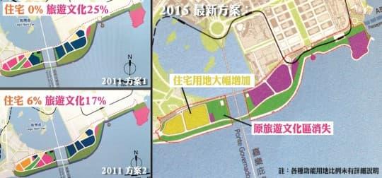 (圖八,效果圖)B區方案前後比對,原旅遊文化區消失了