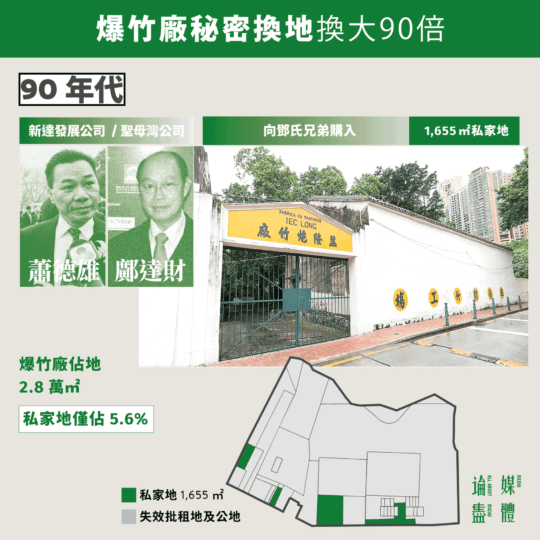 爆竹廠秘密換地換大90倍(1/6)