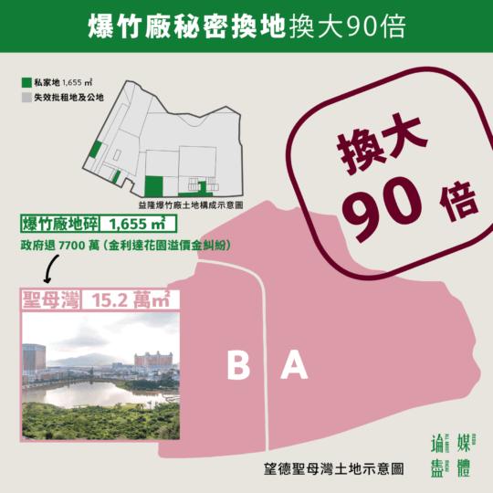 爆竹廠秘密換地換大90倍(3/6)