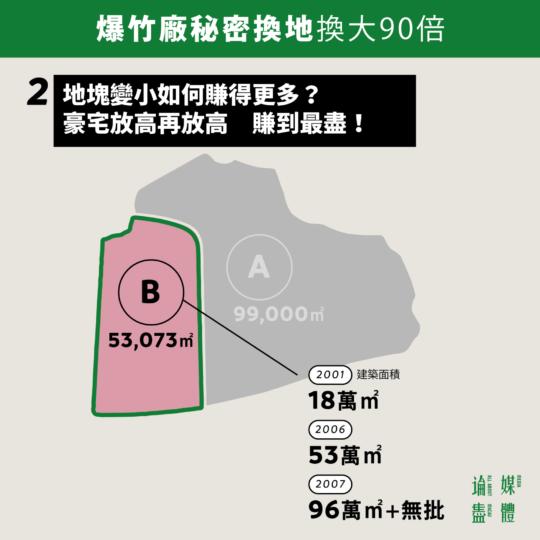 爆竹廠秘密換地換大90倍(5/6)