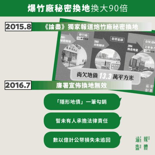 爆竹廠秘密換地換大90倍(6/6)