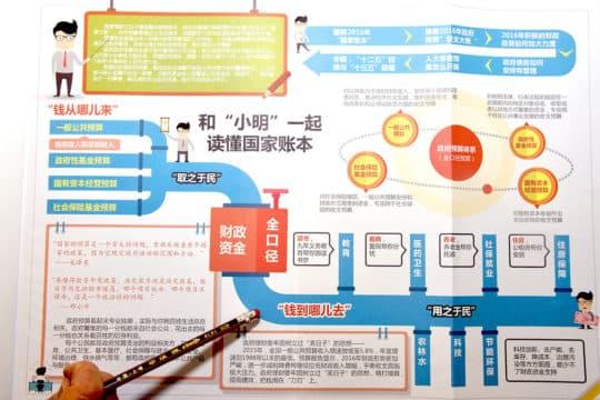 賀一誠介紹,中國採用全口徑預算,最重要是要交代清楚︰「錢從哪裡來,錢到哪兒去」。