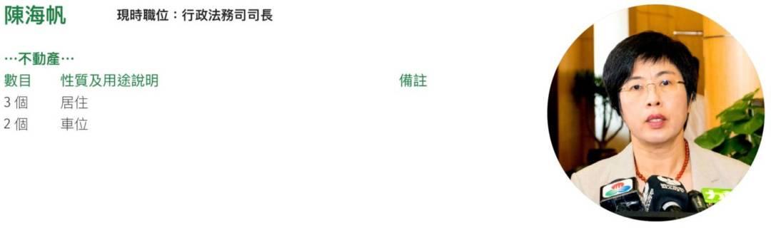 陳海帆現時職位:行政法務司司長