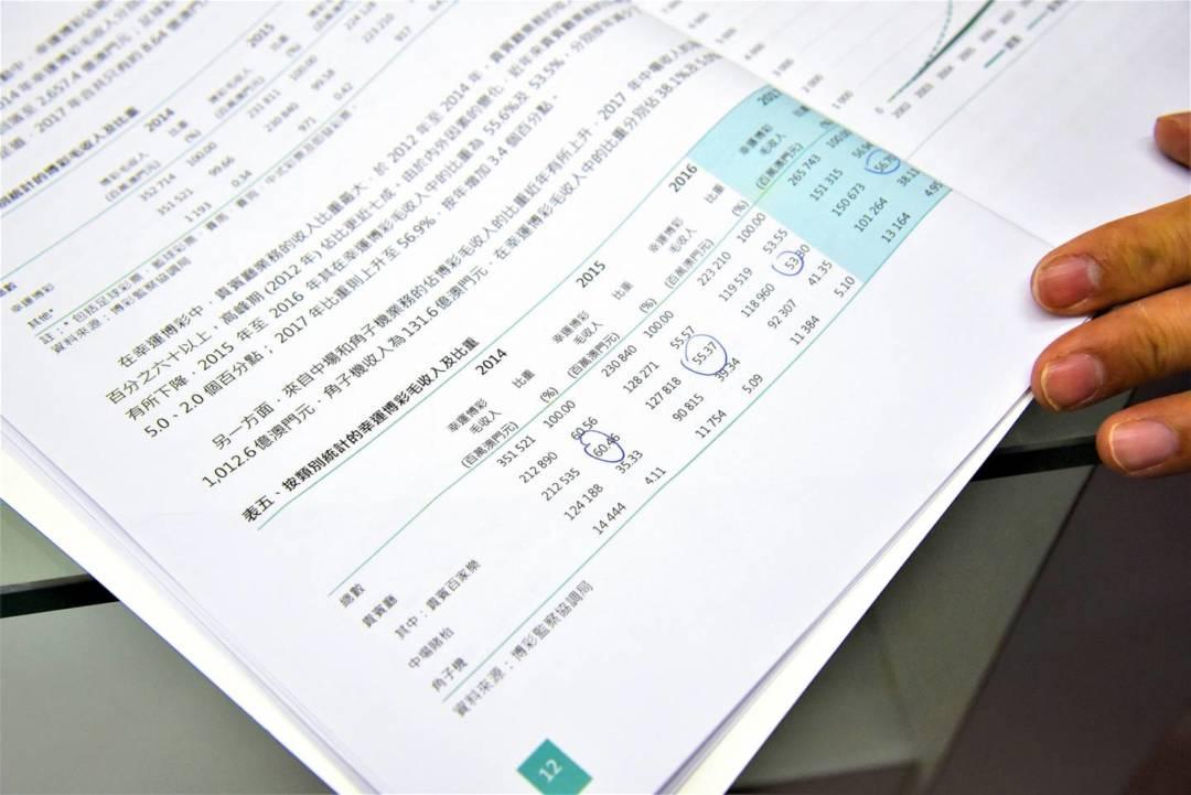 貴賓廳的收入佔澳門整體賭收的比例近年有下降趨勢。