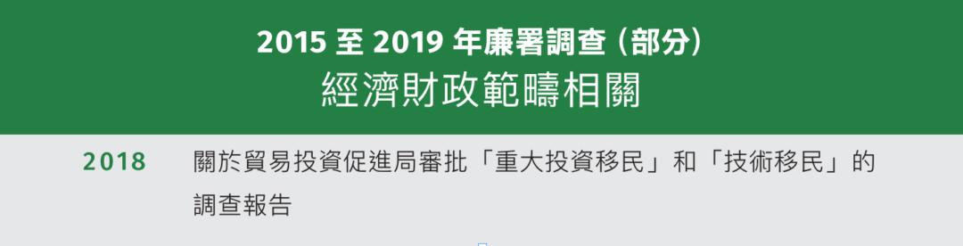 2015至2019年審計報告 經濟財政範疇相關