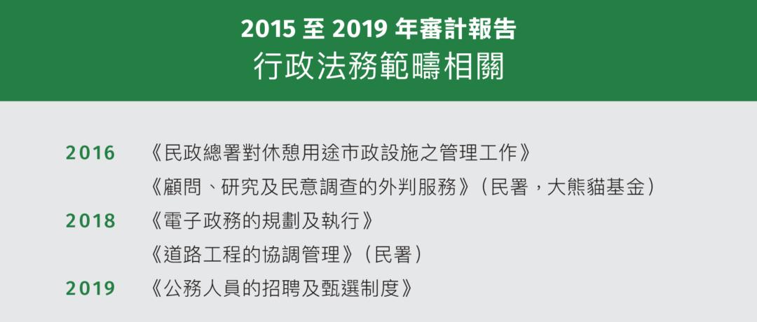 2015至2019年審計報告 行政法務範疇相關