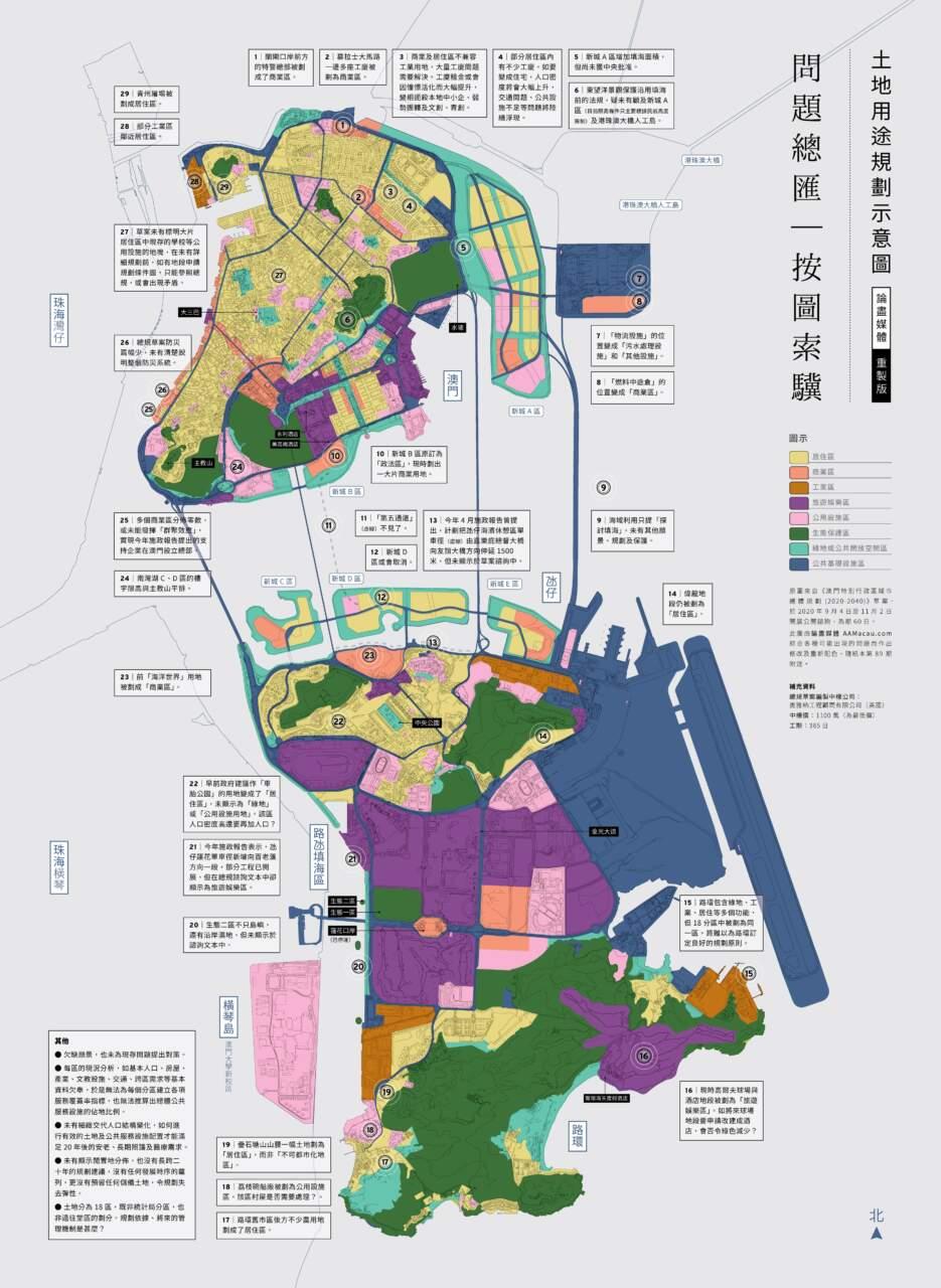 土地用途規劃示意圖.問題總匯(論盡媒體製圖)